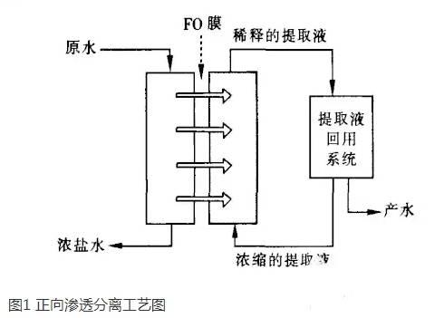 电路 电路图 电子 原理图 490_351