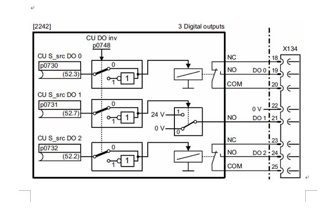 g120变频器控制单元cu240e接线端子定义